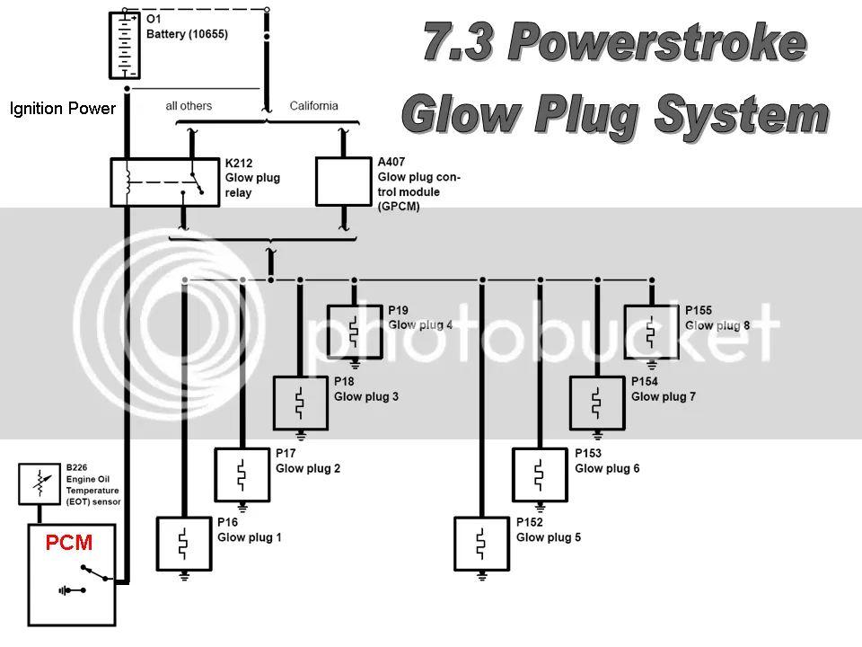 1996 7 3 powerstroke wiring diagram free download