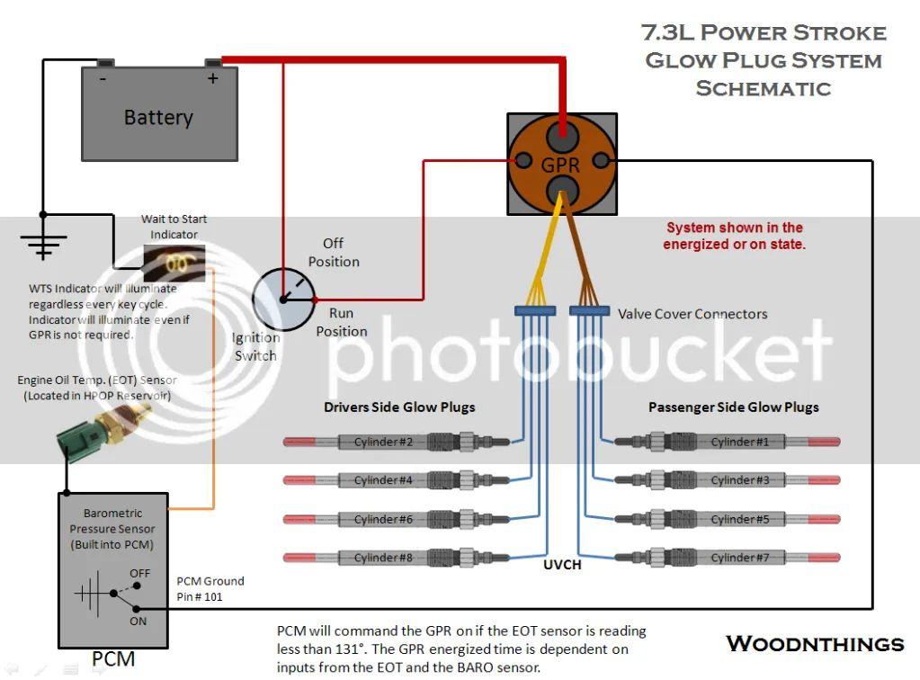 1996 ford glow plug relay wiring diagram
