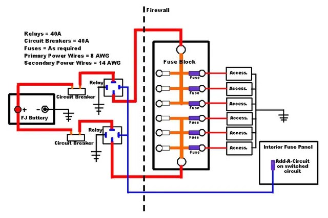 12 Volt Electrical Fuse Box Wiring Diagram