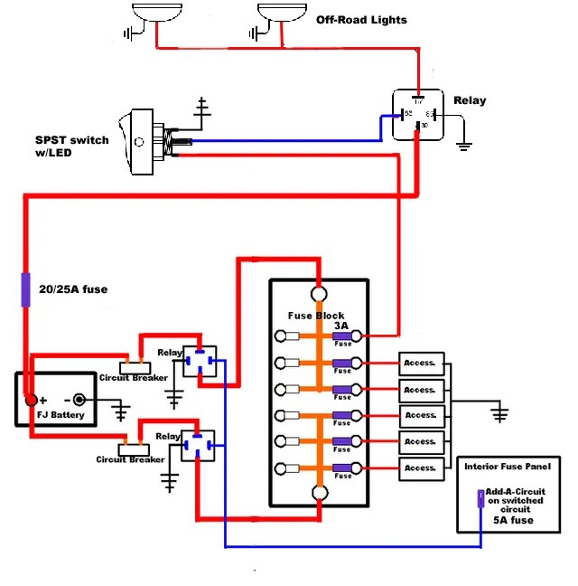 Fuse Box Wiring Wiring Diagram