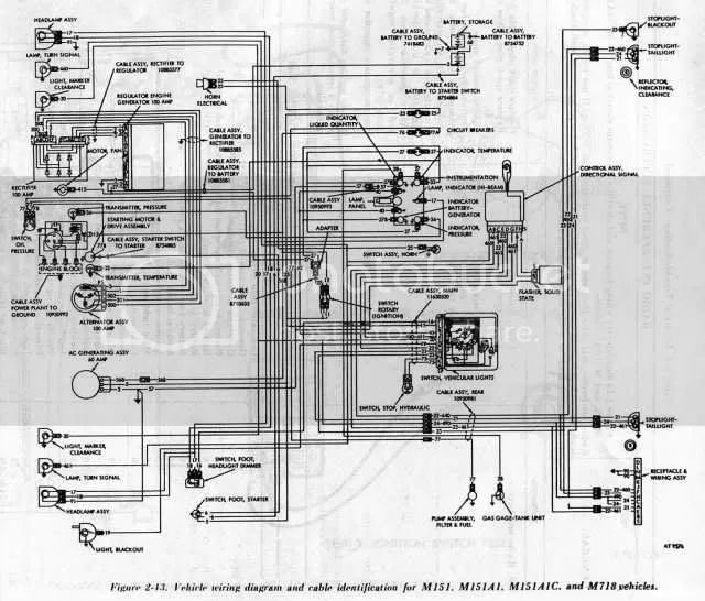 wiring diagram for m1028 military truck