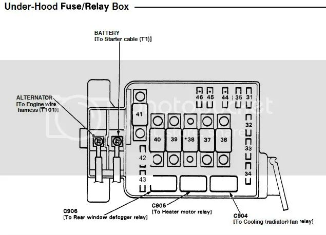 1997 honda civic fuse diagram