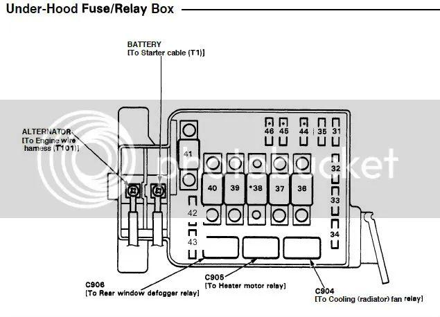 2000 honda civic fuse panel diagram