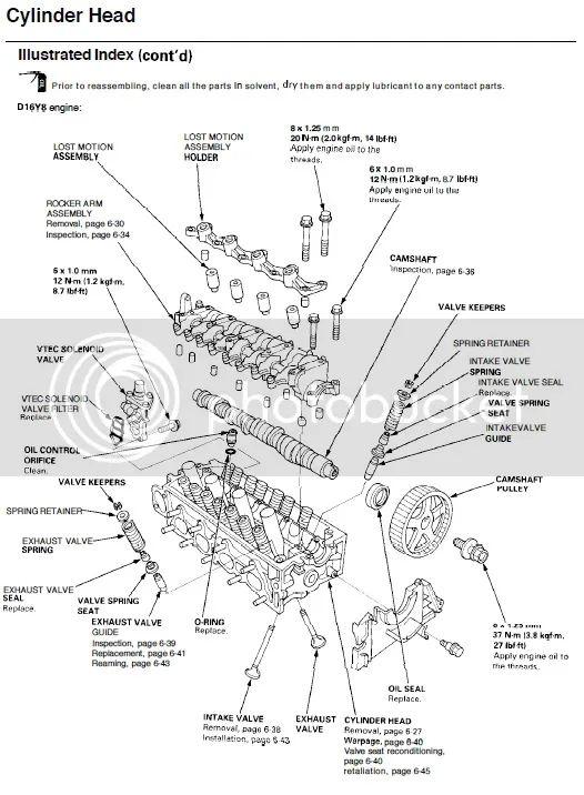 D16y8 Engine Diagram - Auto Electrical Wiring Diagram on seymour duncan logo, seymour duncan pickups, seymour duncan tone chart, seymour duncan blackout wiring, seymour duncan humbuckers, seymour duncan guitars, seymour duncan hot rails wiring, seymour duncan p-rails, seymour duncan strat wiring, seymour duncan wiring codes, seymour duncan invader,