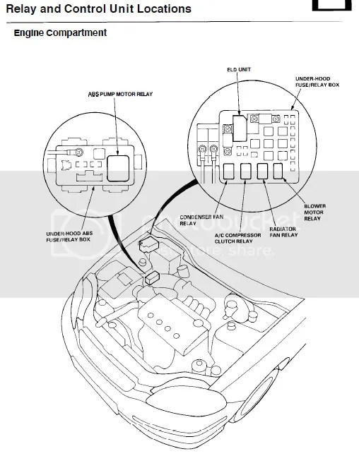 8th Gen Civic Fuse Box Diagram Schematic Diagram