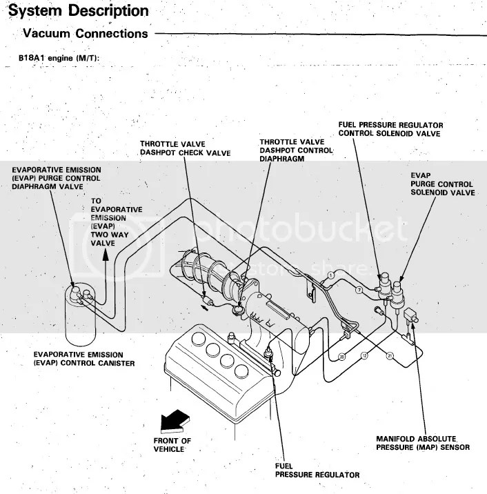 B18b Vacuum Diagram Wiring Diagram