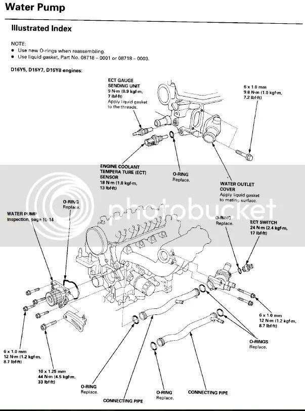 b16 vtec solenoid wiring diagram