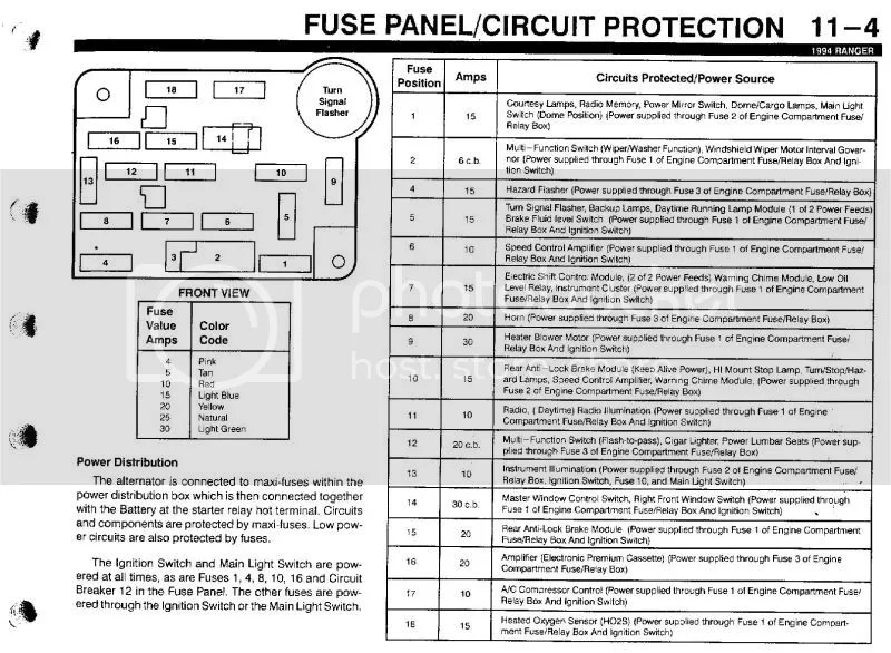Ford Ranger Fuse Box Diagram Wiring Diagram
