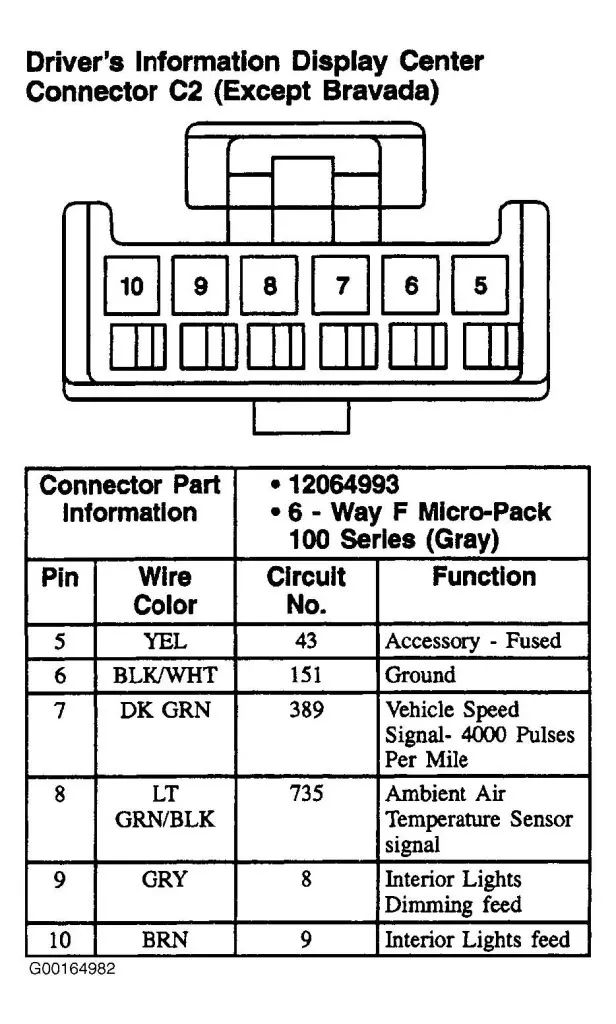 1998 chevy s10 blazer fuse box diagram