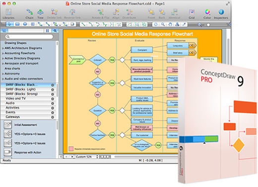 ConceptDraw PRO 2014 v95 (MAC OS X)