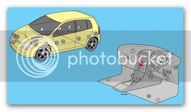 MKV Golf Fuse Box Glove Compartment - MkV (Mk5) Golf, Golf Plus