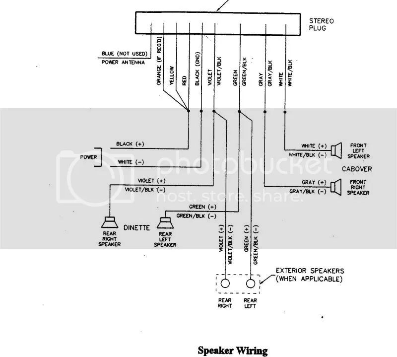 camper trailer plug wiring diagram