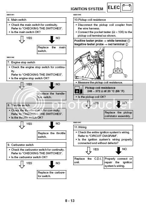 Rhino 450 Wiring Diagram suzuki ltz 400 wiring diagram ltz ... on