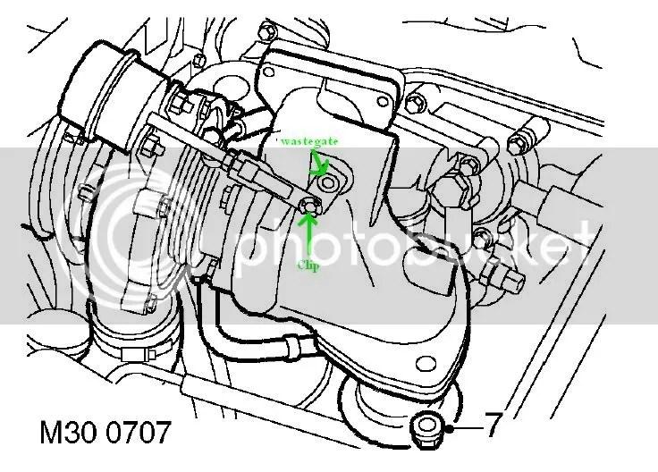 Defender 90 Td5 Wiring Diagram - Wiring Diagram Database