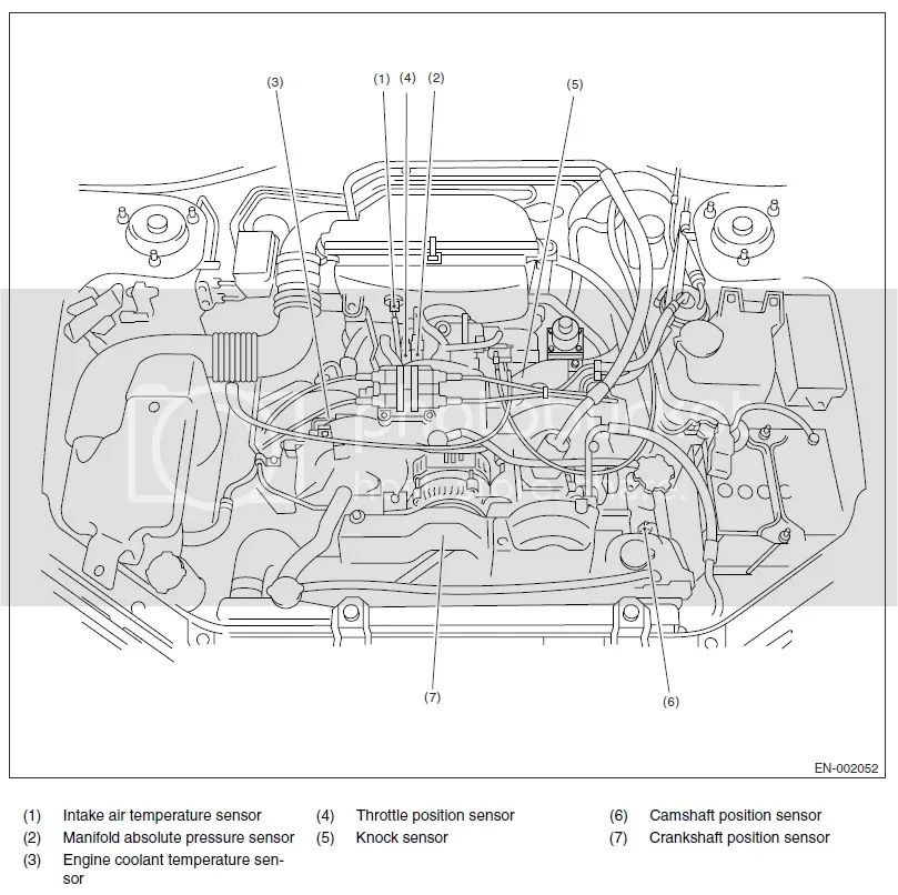2001 subaru engine diagram