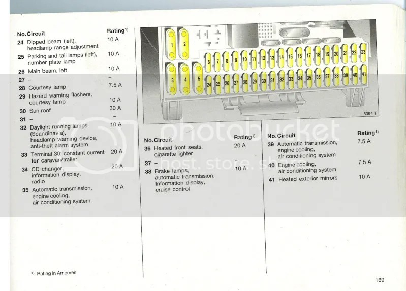 51 Plate Astra Fuse Box - Wiring Data Diagram