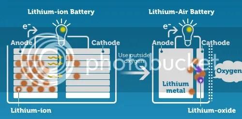 photo lithium4.jpg