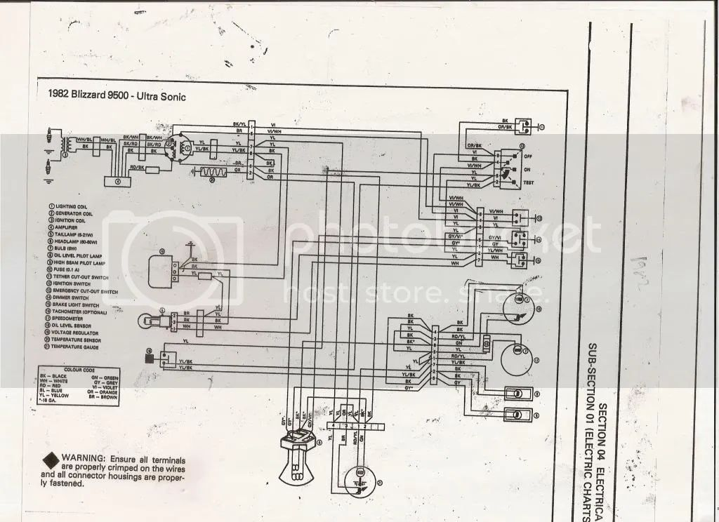 dnaplementarity diagram