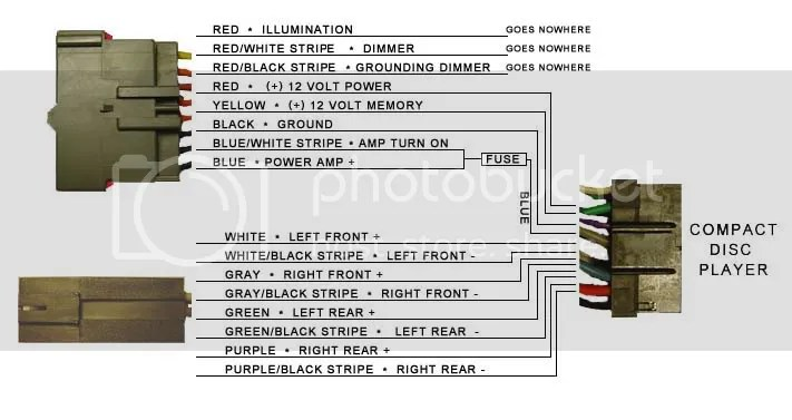 Ford Explorer Radio Wiring Harness Wiring Diagram