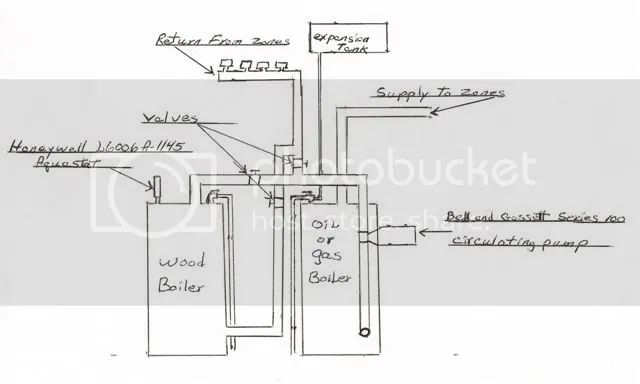hot air wood furnace wiring schematic