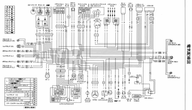 wiring diagram suzuki bandit 400