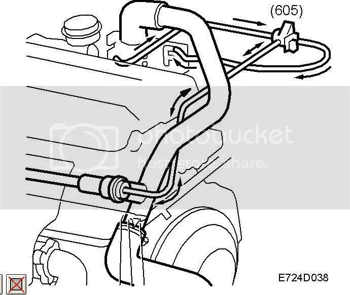 2003 Saab 9 3 Engine Diagram - Wwwcaseistore \u2022