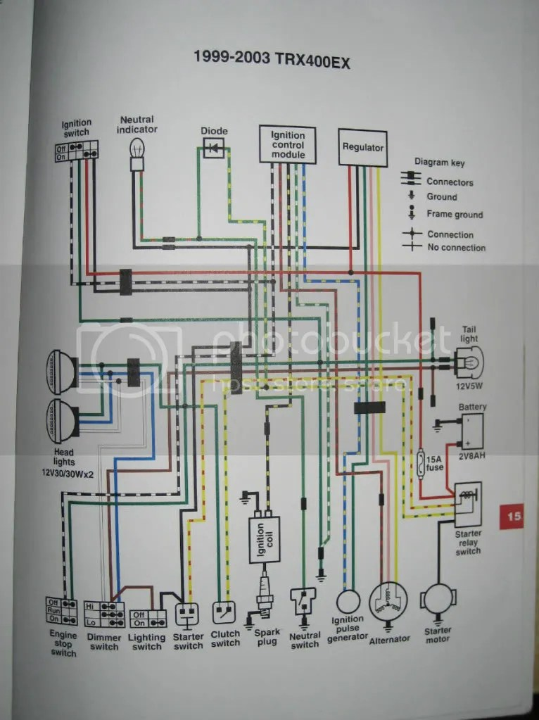 Wiring Diagram For 1999 Honda 400ex Wiring Diagram