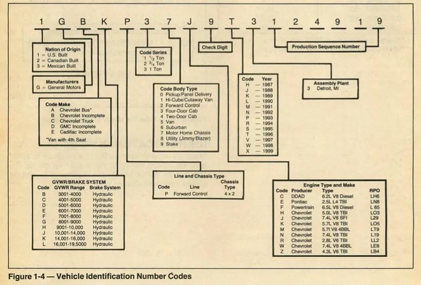 1993 Winnebago Wiring Diagrams Electrical Circuit Electrical
