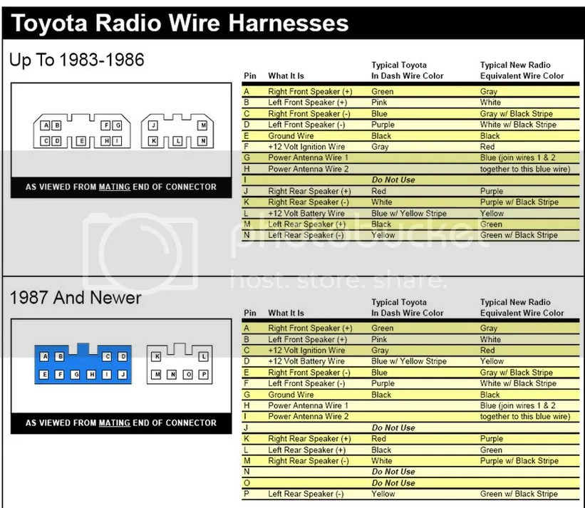 1995 Toyota 4runner Radio Wiring Diagram Wiring Schematic Diagram