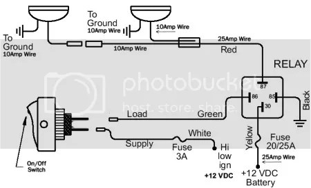 off road light switch wiring diagram off road light wiring diagram
