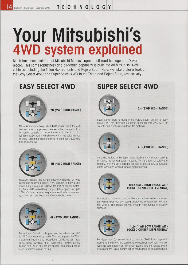 Easy Select Vs Super Select Change Easyselect With Superselect Pajero Mk2