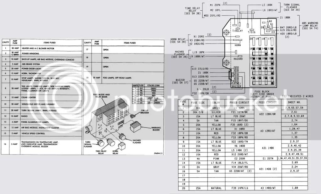 FAQ -----General Info, Common problems, Factory Service Manuals