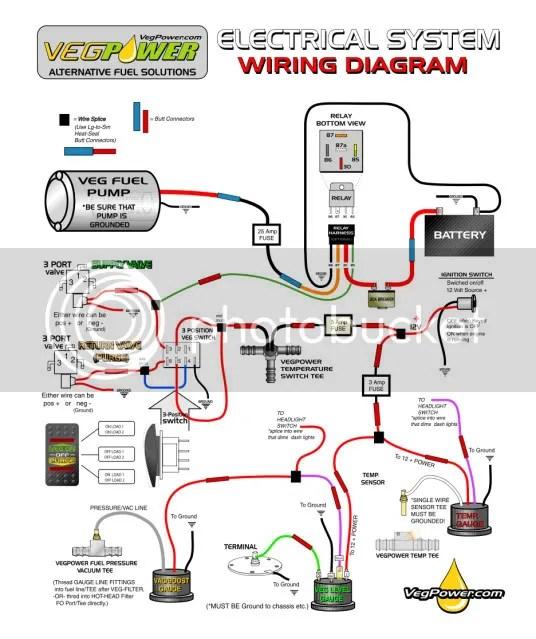 12v Cummins Wiring Diagram - Somurich