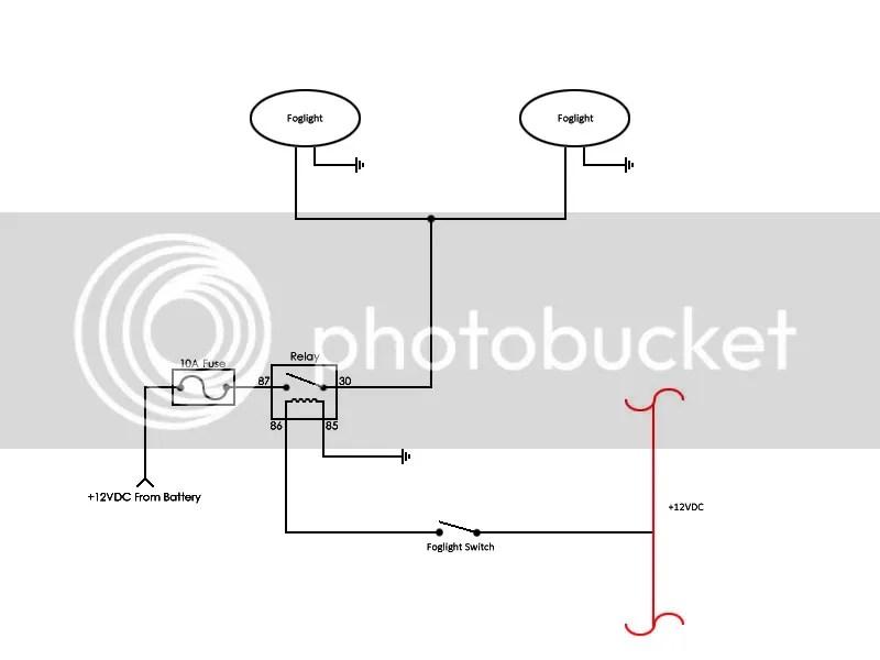 Tr6 Wiring Schematic Wiring Diagrams