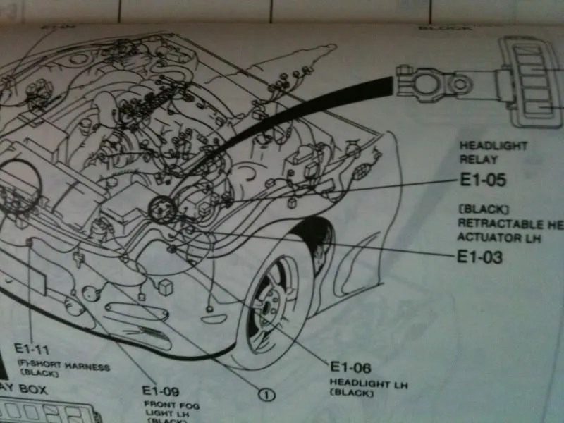 mazda fuse box diagram mazda fuse box diagram welcome to my site