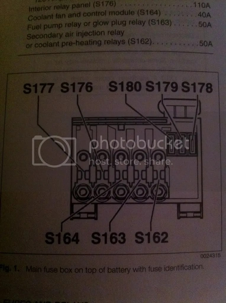 2001 Gti Fuse Box Wiring Diagram