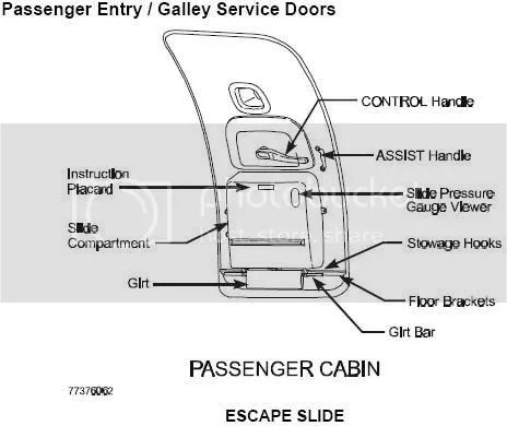 737 door Aviation Pinterest Doors and Aviation - flight plan template
