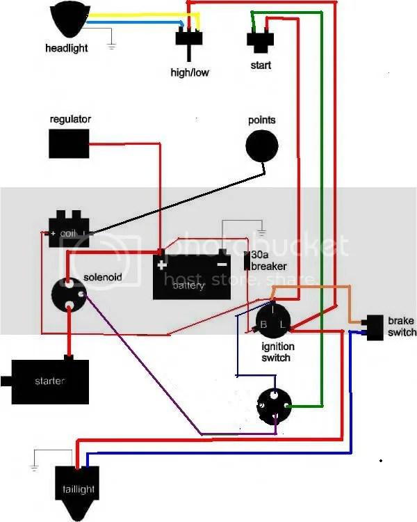 Need a simplified 5 Pole Ignition Switch Wiring Diagram - Harley