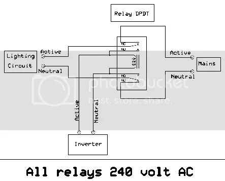 Relay And Power Inverter Wiring Diagram Wiring Diagram
