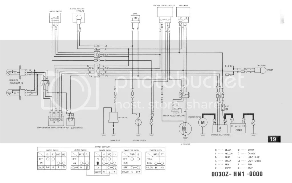 Honda 400ex Wiring Diagram - Wiring Diagram Progresif