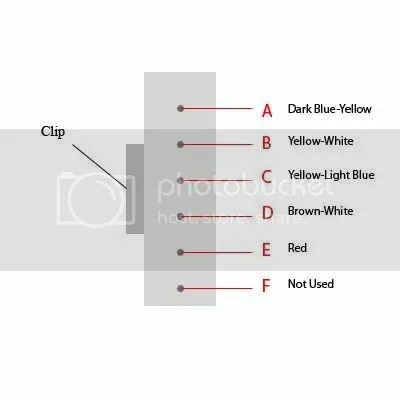 Fuel Tank Selector Valve - Ford Truck Enthusiasts Forums