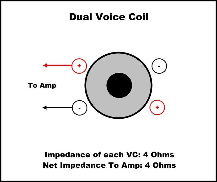 wiring quad voice coil sub