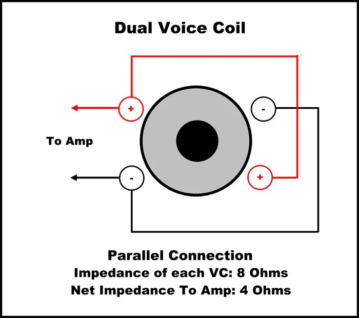 Connecting Dual  Quad Voice Coil Subwoofer Drivers to a Mono