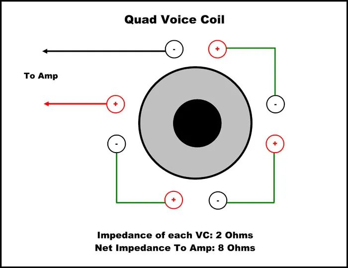 quad voice coil subwoofer wiring diagram