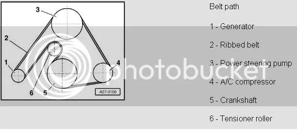 Serpentine Belt Replacement Help (30L)