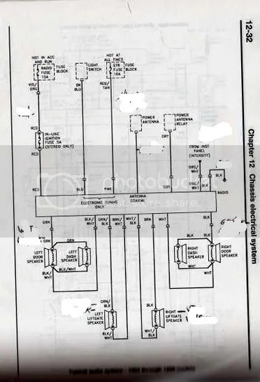88 Jeep Wiring Diagram - Wiring Data Diagram