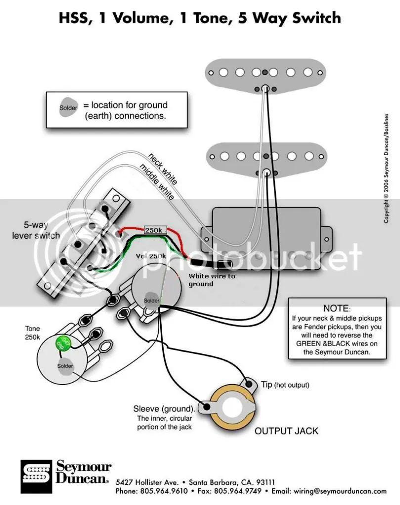 emg wiring diagram hss