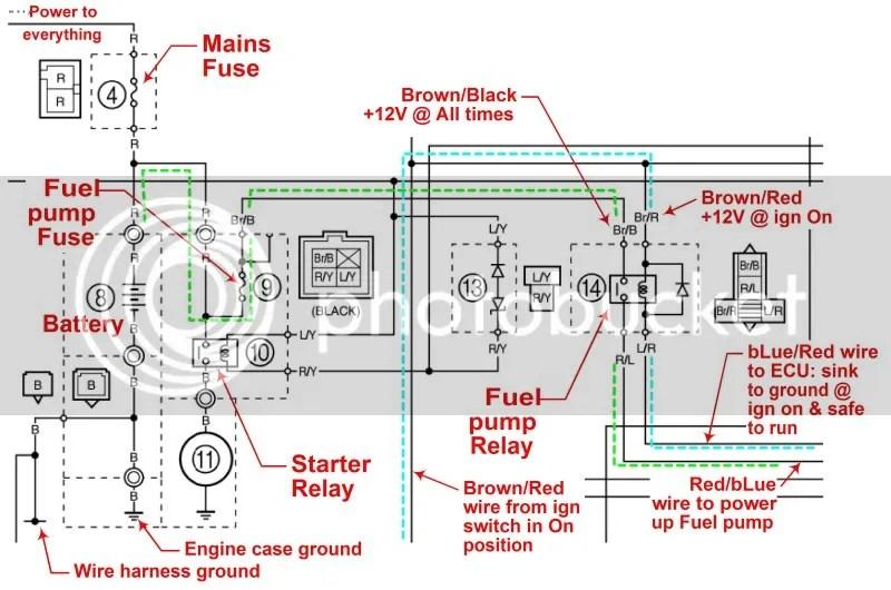 hisun wiring diagram auto electrical wiring diagram rh wiring radtour co