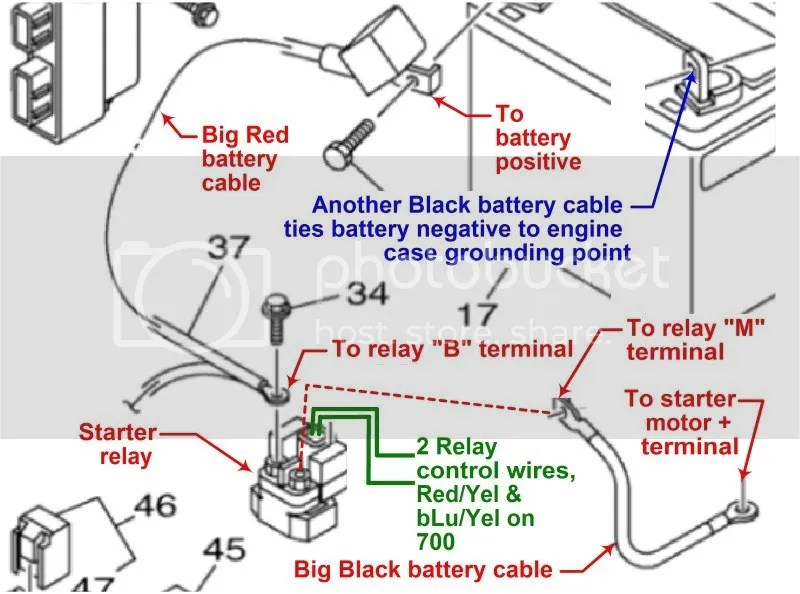 660 Wiring Block Diagram Wiring Schematic Diagram