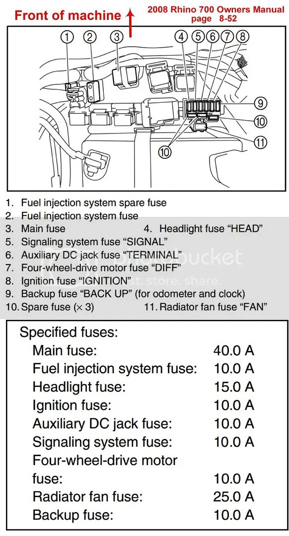 2008 Grizzly Fuse Box - Wiring Diagram